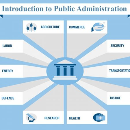 Public Management & Administration
