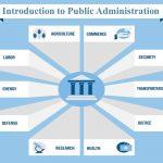 Public Management & Administration